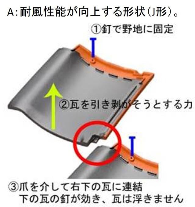 富山県立山 台風被害屋根瓦c.jpg